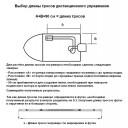 Трос дистанционного управления 13 футов(4,0м)